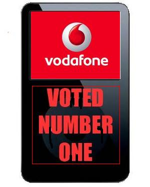 Vodafone emerged as the Most admired mobile service brand in India