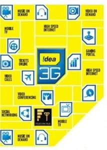 Idea Expands Its 3G Network In Gujarat