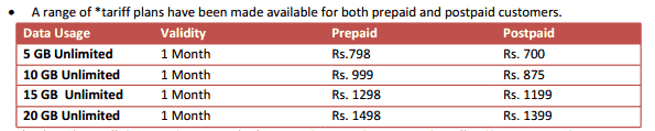 MTS Ultra tariff plans