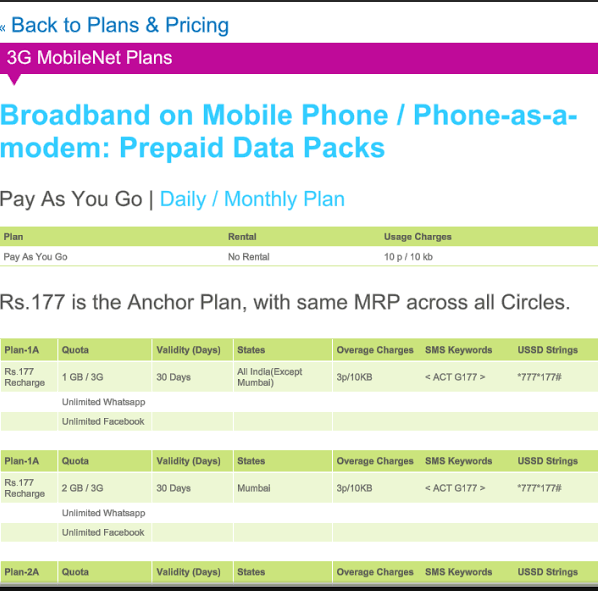 reliance-3G-data-pack