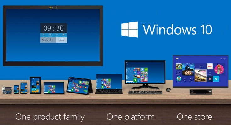 Windows 10 For All Devices