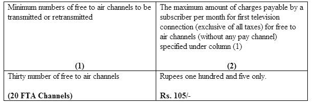 india-free-to-air-channel