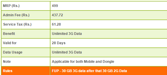 reliance-3G-492pack
