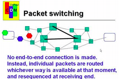 4g-packets