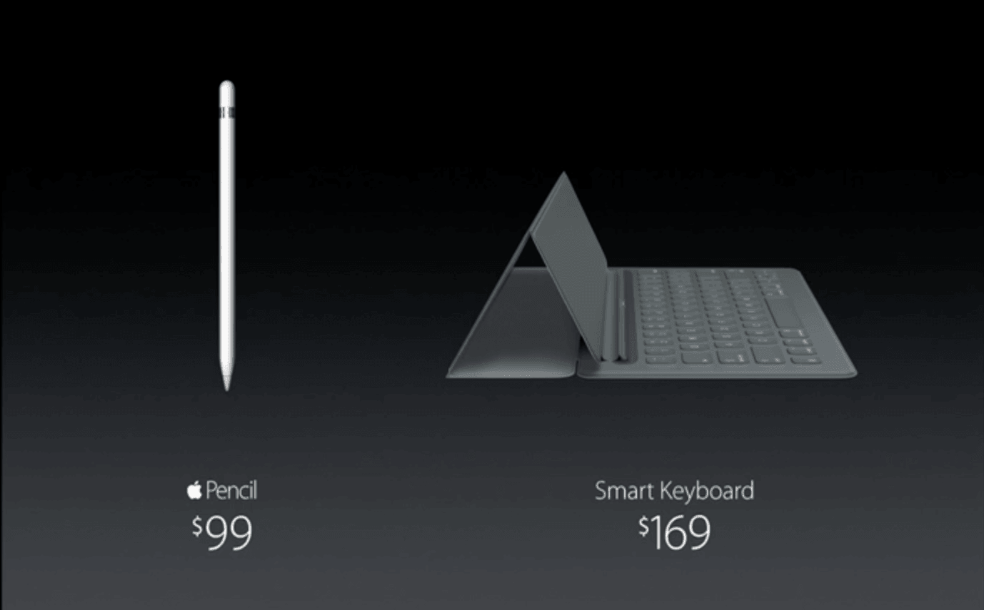 Apple iPad Pro Keyboard Cover and Apple Pencil