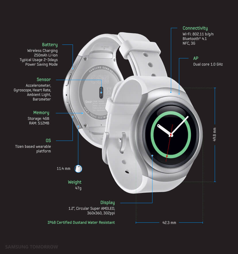 Samsung Gear S2 Specifications & Features