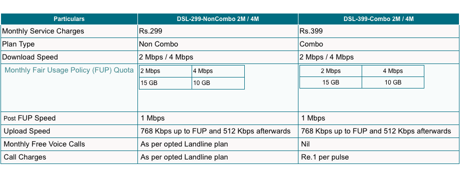 mtnl-new-promotional-plans