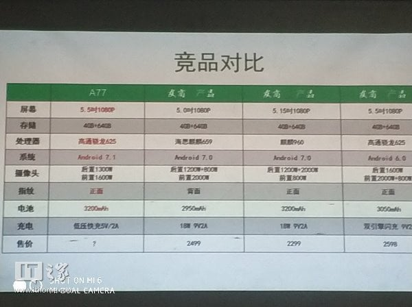 oppo-a77-specs-leaked-01