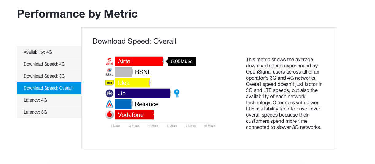 opensignal-metric-overall