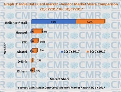cmr-india-data-cards-1