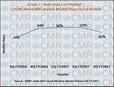cmr-india-data-cards-2