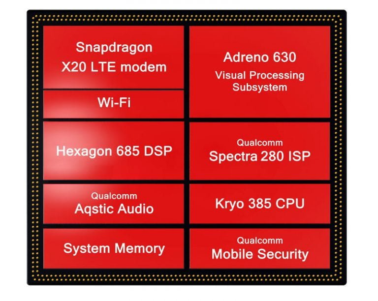 Snapdragon-845-Mobile-Platfrom-3