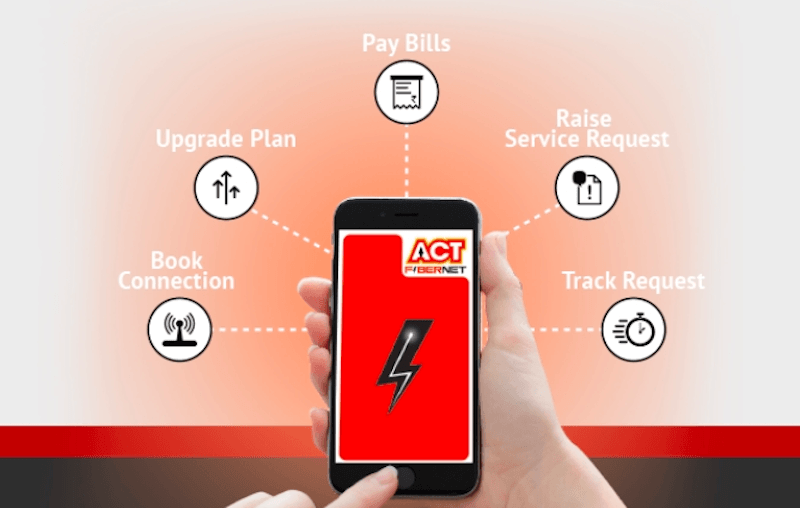act-fibernet-flexybytes-plus-plans