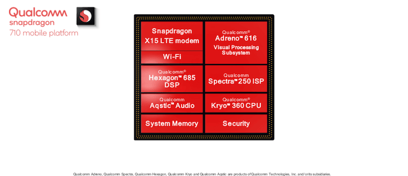 qualcomm-snapdragon-710-features