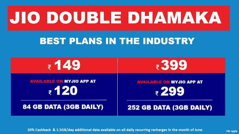reliance-jio-double-data-offer