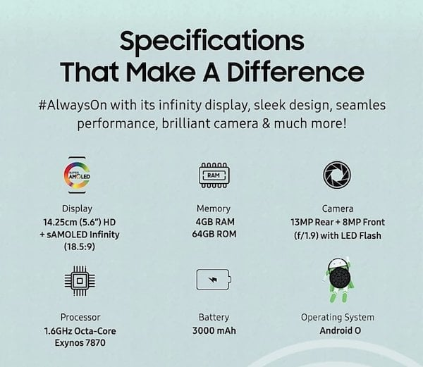 samsung-galaxy-on6-specs
