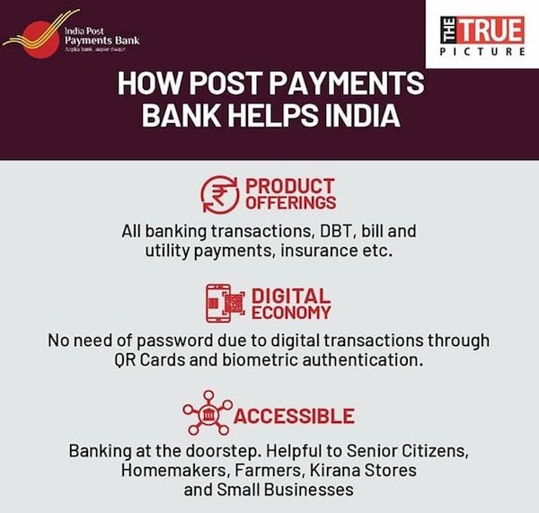india-post-payments-bank-features