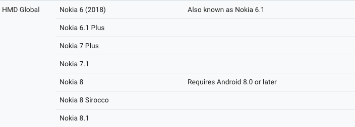 nokia-8-arcore-supported-list