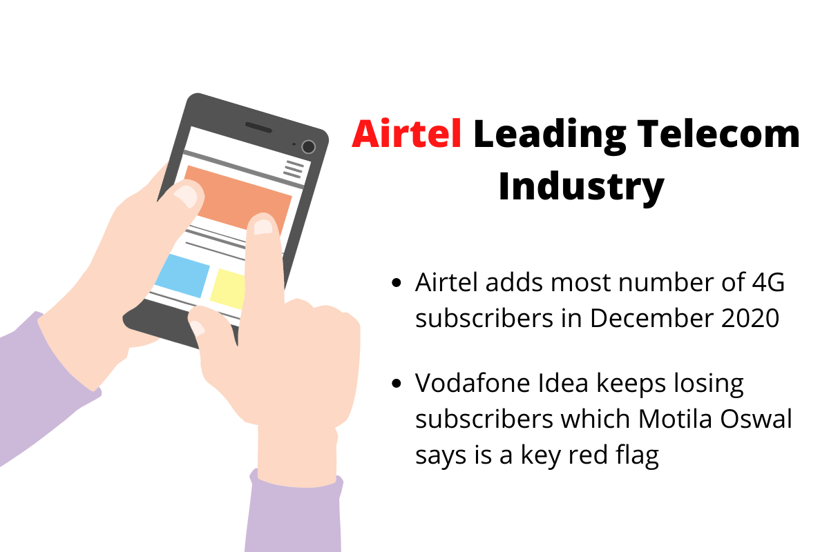 bharti-airtel-leading-the-industry