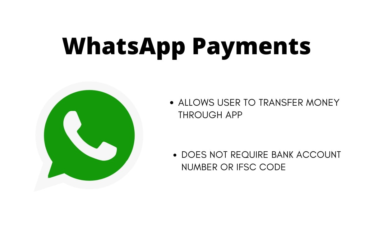 how-to-transfer-money-whatsapp-payments