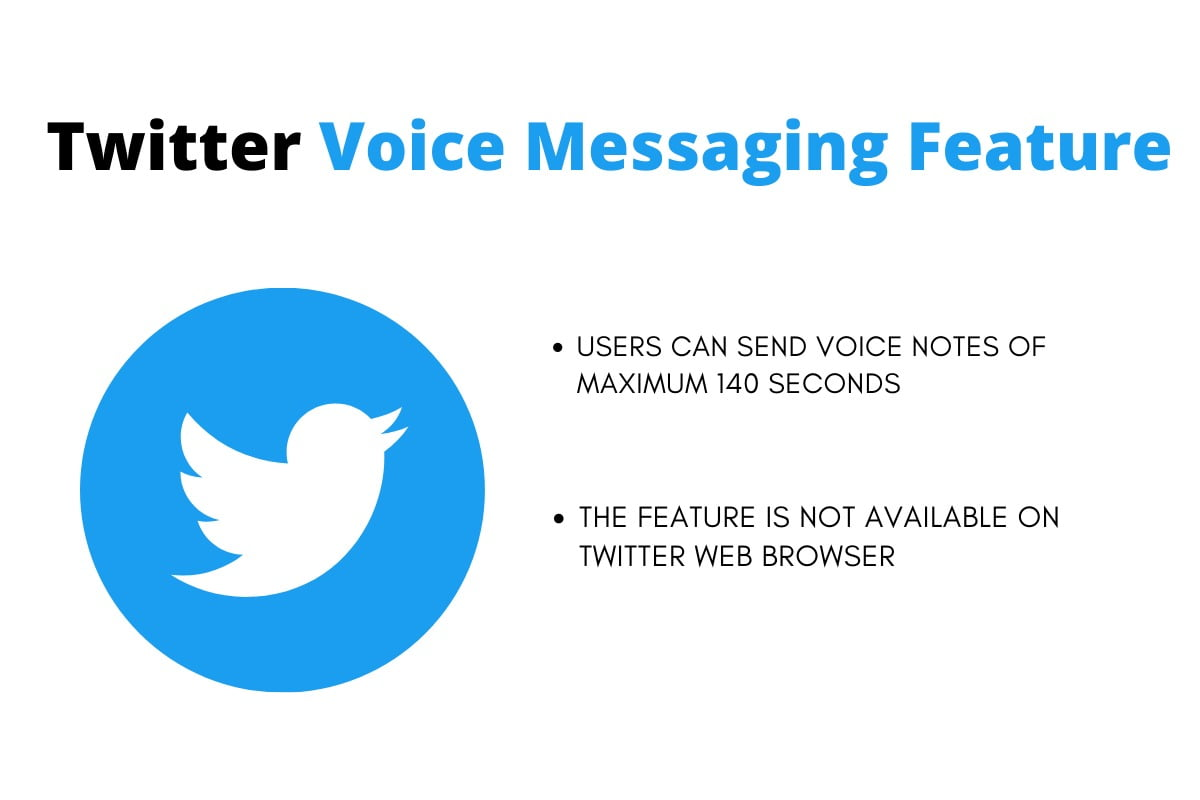 how-to-use-voice-messaging-twitter
